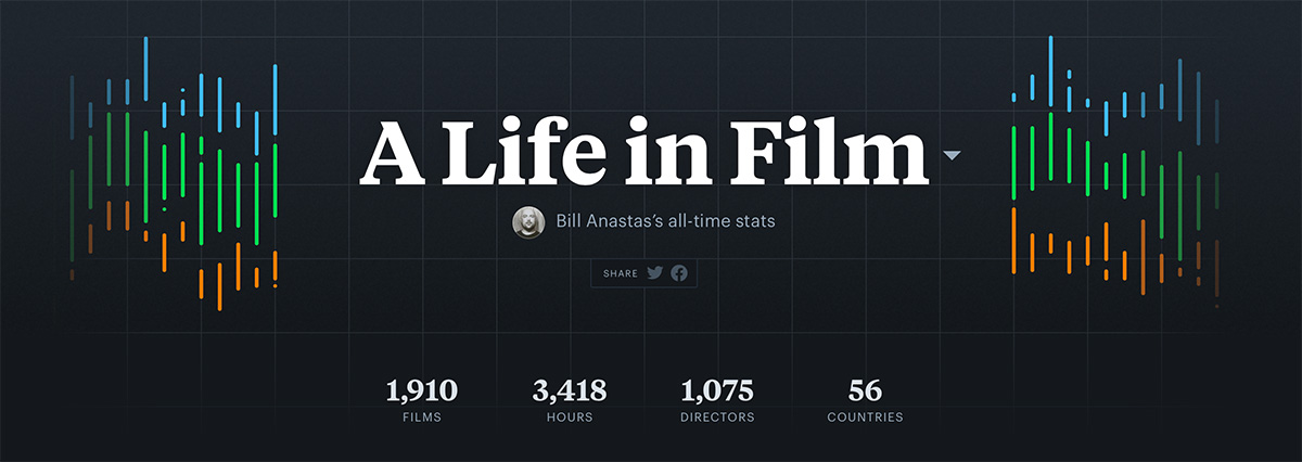 Letterboxd Stats